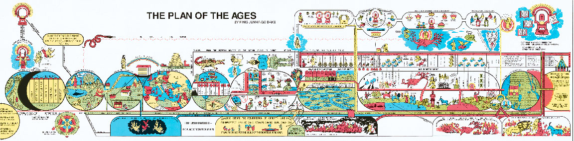 Plan of the Ages Chart - Paper, Small 9